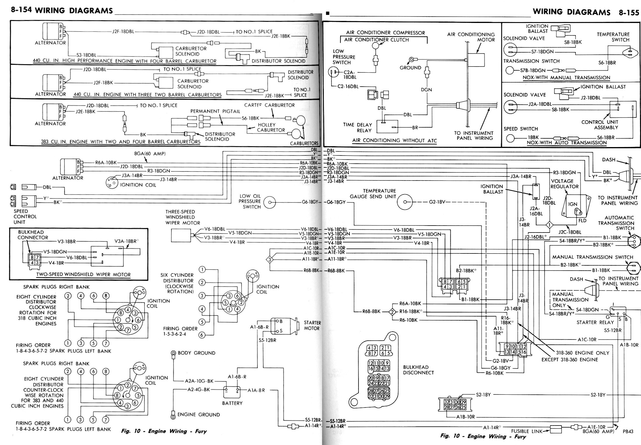1966 Plymouth Fury Wiring Diagram 69 Fuse Box Auto